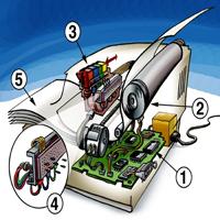 Hogyan működik a tintasugaras nyomtató?