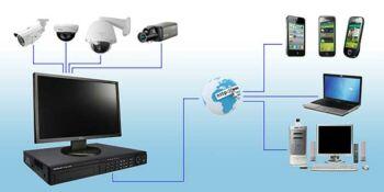 Hogyan működik a kamerarendszer és egyéb biztonságtechnikai eszközök?